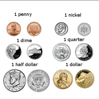 Us Dollar Münzen